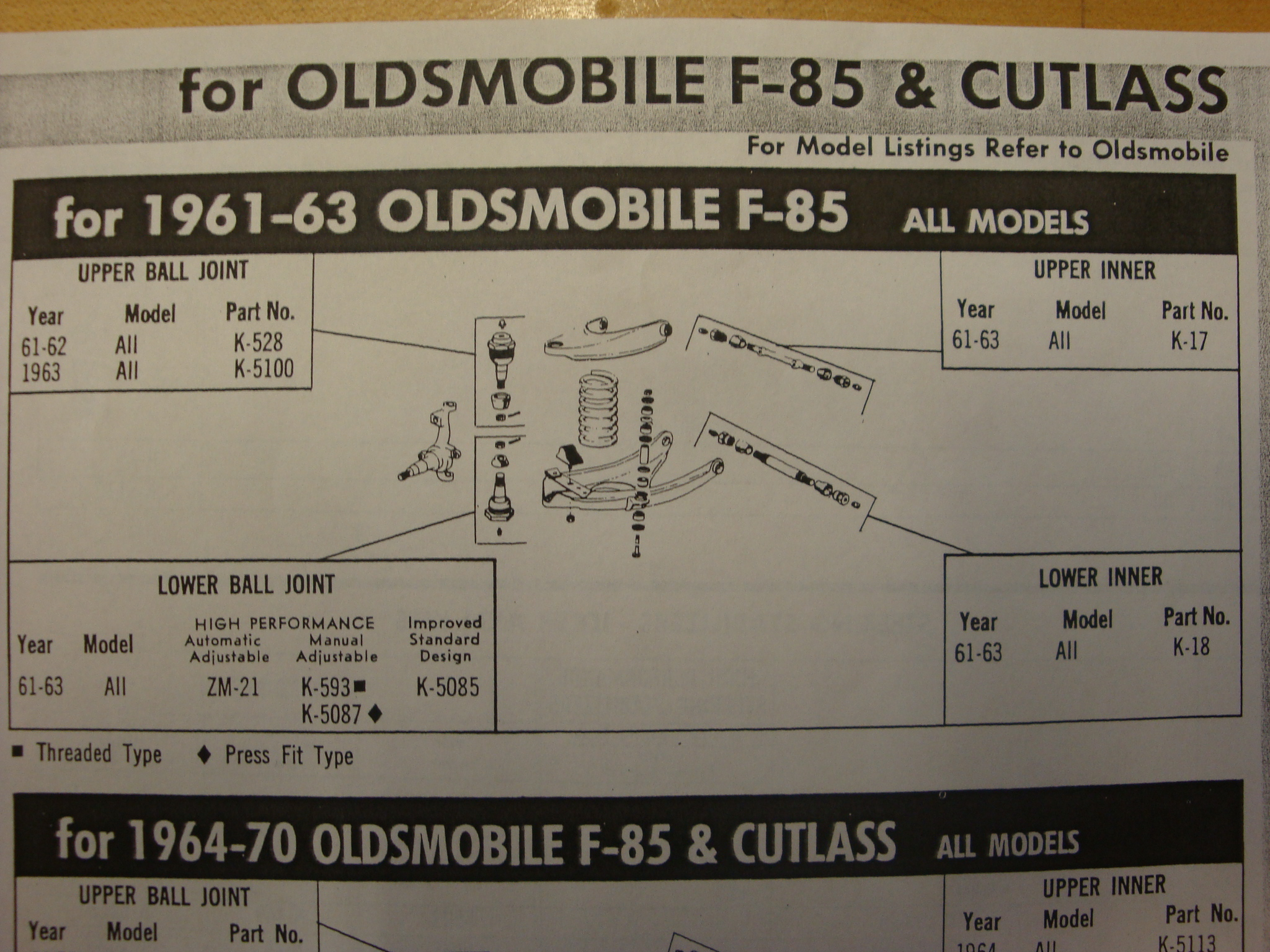 Chassis Parts - Oldsmobile Cutlass, F-85, 61,62,63, Made in