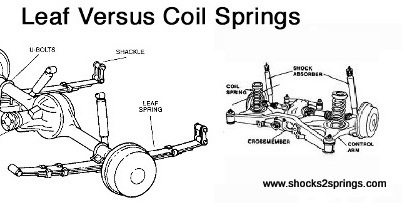 1948 Plymouth Front Suspension Diagram
